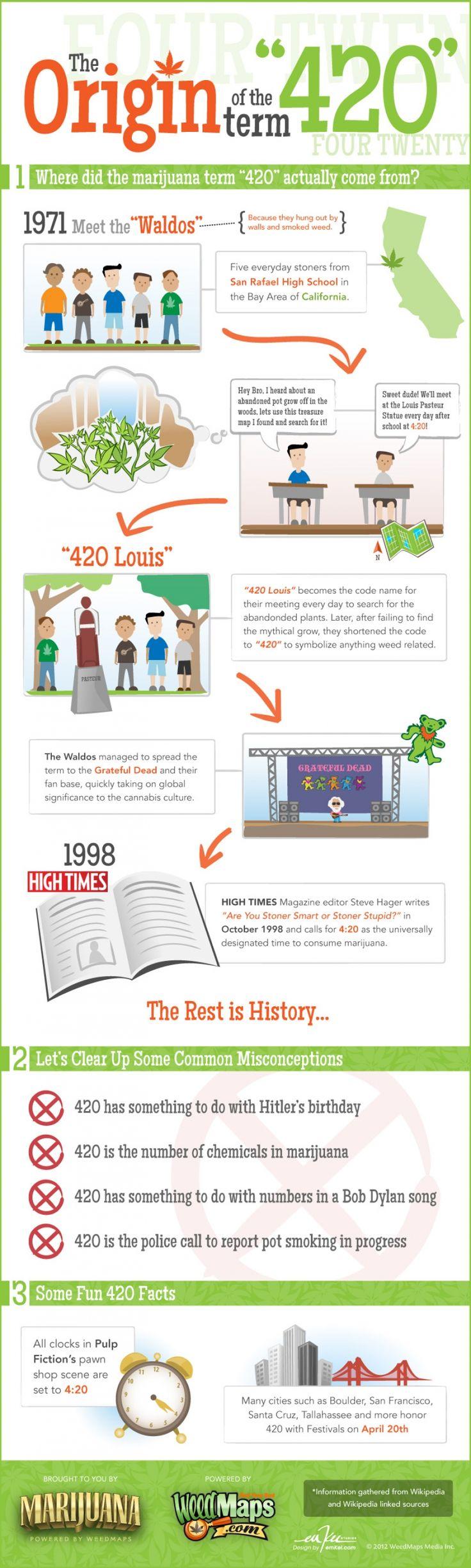 ¿Qué significa y de dónde viene el término 4/20? (INFOGRAFÍA) - http://growlandia.com/marihuana/que-significa-y-de-donde-viene-el-termino-4-20-infografia/