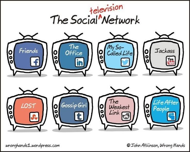 Social networking sites have made it