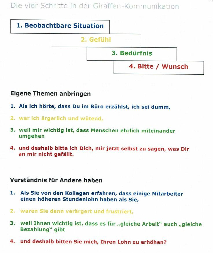 Das Sender Empfanger Modell Einfach Erklart Mit Beispielen