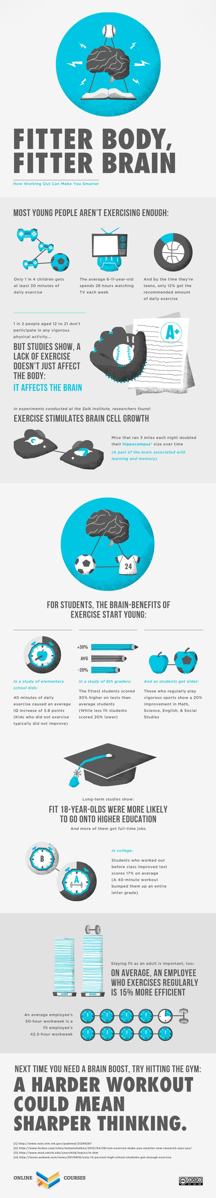 Infographic: How Exercise Can Make You Smarter