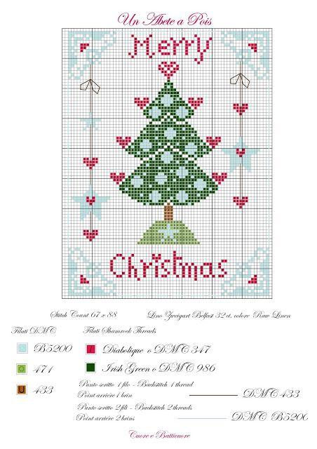 """Cuore e Batticuore: Free di Natale: """"Un Abete a Pois"""""""
