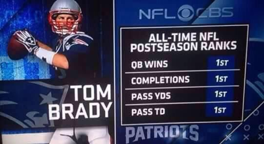 Stats on season 2014 for Tom Brady QB of the New England Patriots.
