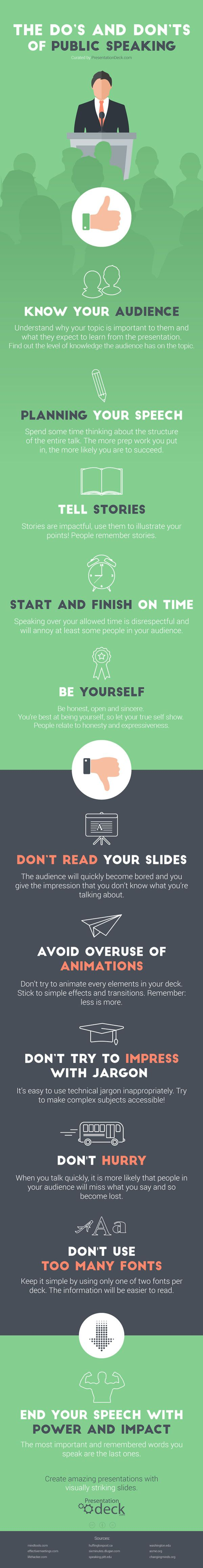 Best Infographics on Business MeetingSuccessful BusinessPresentation Skills