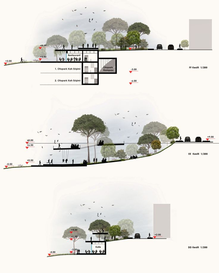 kolokyum.com - Galeri: Katılımcı, Karabağlar Belediyesi Kamusal Açık Mekan ve Kent Meydanı Tasarım Yarışması