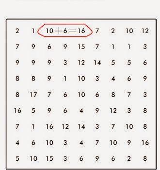 Psicopedagogia Salvador: Fichas com operações matemáticas para trabalhar a atenção