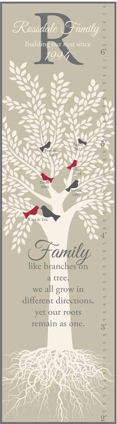 "Family Tree with Birds Canvas Growth Chart by Alphabet Garden is the perfect keepsake and gift idea. Larger than most growth charts (15""x55"") so you can track of all your children or grandchildren, ev"
