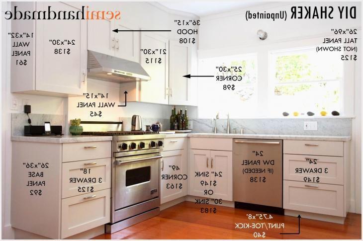 Best Ikea Kitchen Cabinets Assembly New Ikea Sektion Kitchen 400 x 300