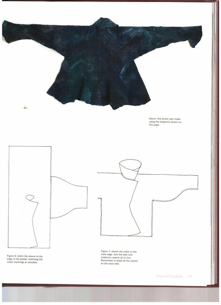 "Выкройки жакетов из книги Lizzie Houghton ""Felting Fashion"" - Ярмарка Мастеров…"