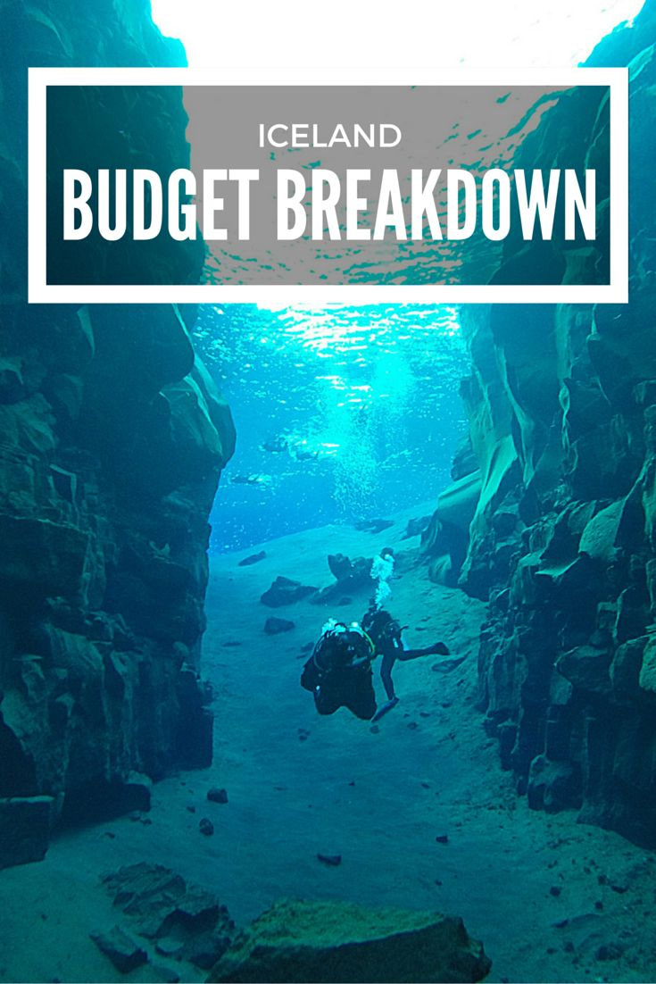 17 day budget breakdown of traveling more than 4000km around Iceland.