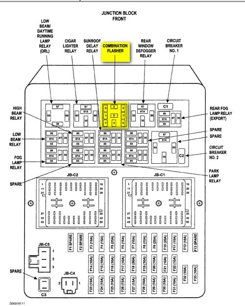 2002 Grand Cherokee Turn Signal Wiring Diagram - Wiring ... on
