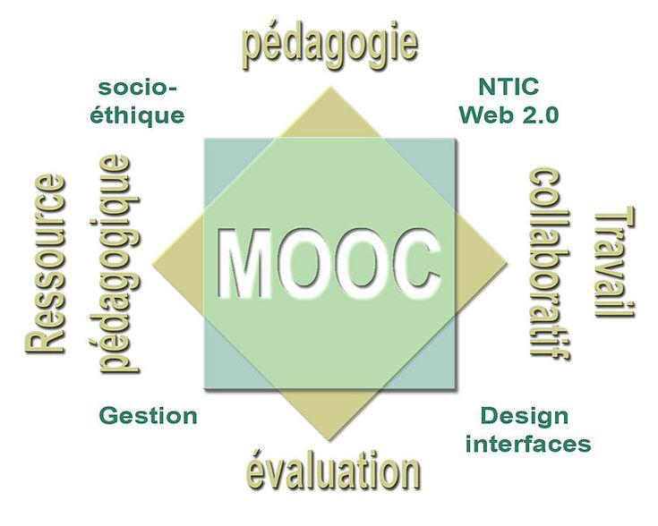 Dans le cadre du Plan Université Numérique (PUN) dévoilé le 2 octobre 2013 par le Ministère de l'enseignement supérieur et de la recherche, un portail présentant plus de 20 MOOCs (cours en ligne ouverts et massifs) en cours de développement avec pré-inscriptions déjà ouvertes a été inauguré.