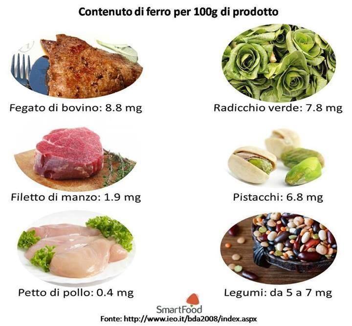 Natural Food Glendora