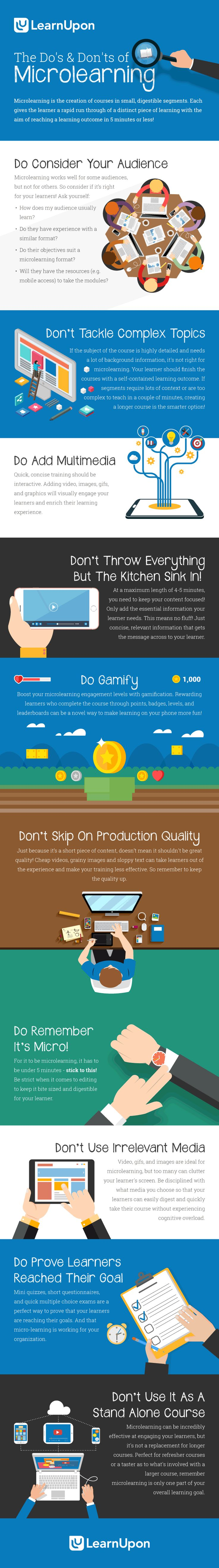 The Dou0027s and Donu0027ts of Microlearning Infographic