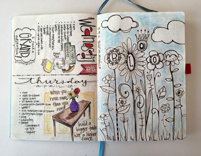 Art Journal Calendar Pages : Best art journal calendar pages images on pinterest