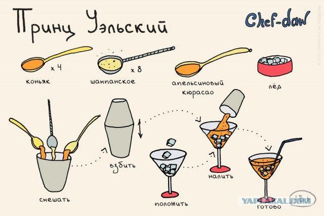27 коктейлей в простых и крутых картинках