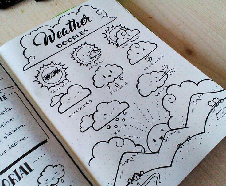 """474 Likes, 11 Comments - Elena Mascarello (@doodlesplanner) on Instagram: """"Weather doodles on my bullet journal!  If you like my drawings subscribe to my Youtube channel,…"""""""