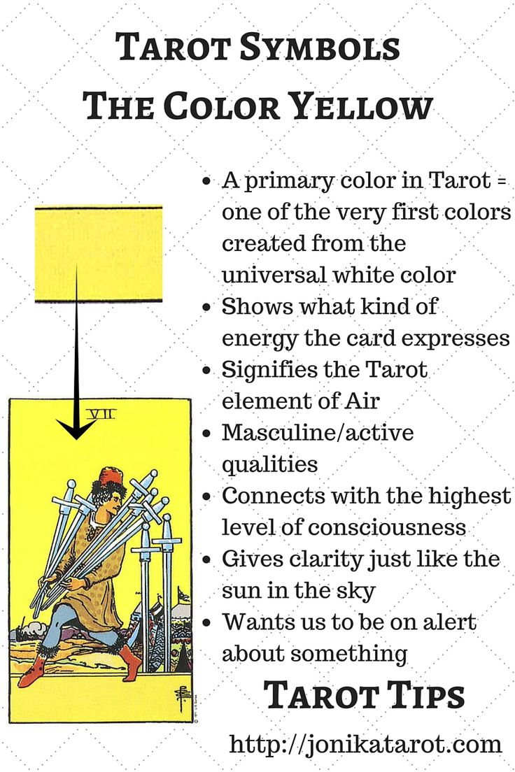 Tarot Reading 5 Card Reading Using The Wild Unknown Tarot: 1895 Best Images About Tarot Knowledge On Pinterest