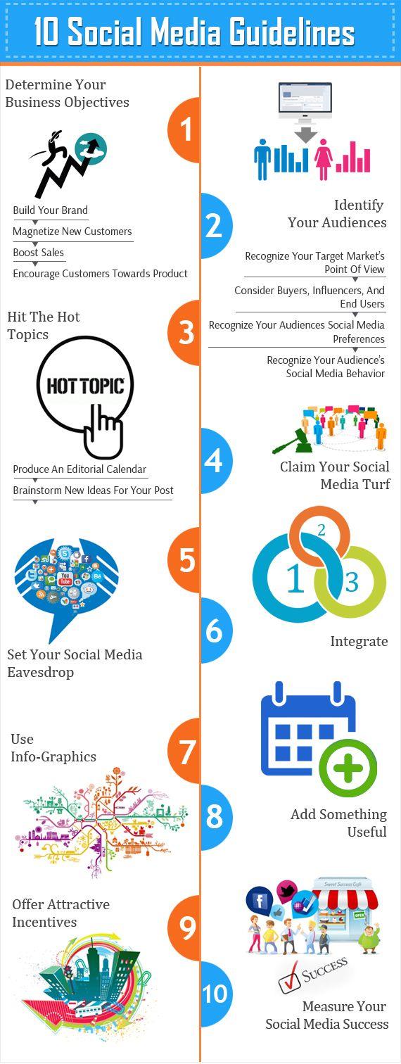 10 Social Media Guidelines for Improving Bottom Line Strategy