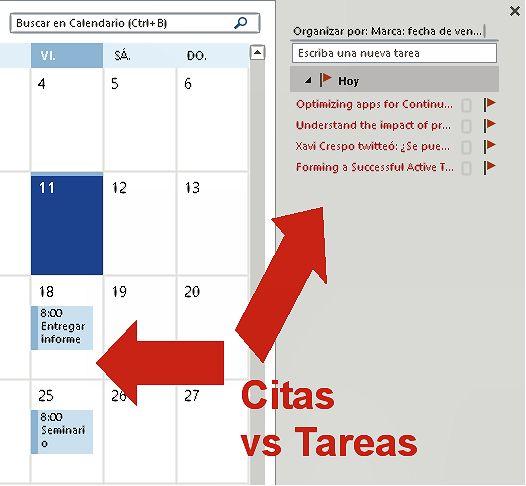 Citas vs Tareas diarias