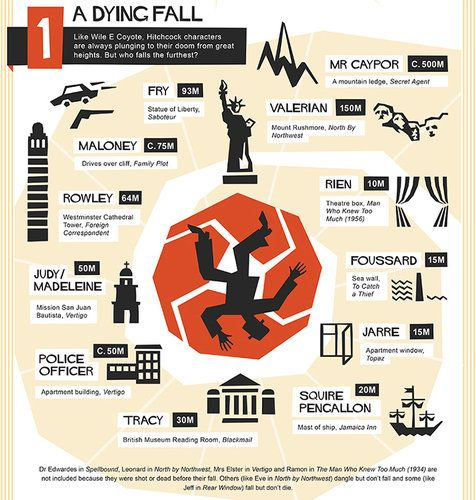 1000+ images about Infographics on Pinterest   Behance, Business ...