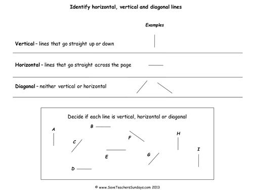 Horizontal and Vertical Lines Lesson plan, PowerPoint and Worksheets