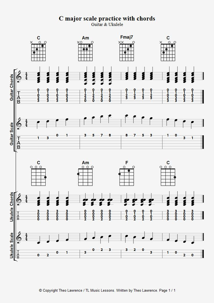 Rainbow Connection Guitar Chords Choice Image Basic Guitar Chords