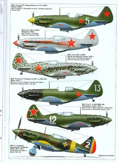 Day Of The Russian Air Force