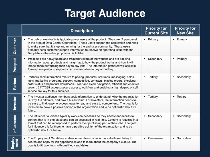 Strategy Planning Templates 10+Printable Word, Excel