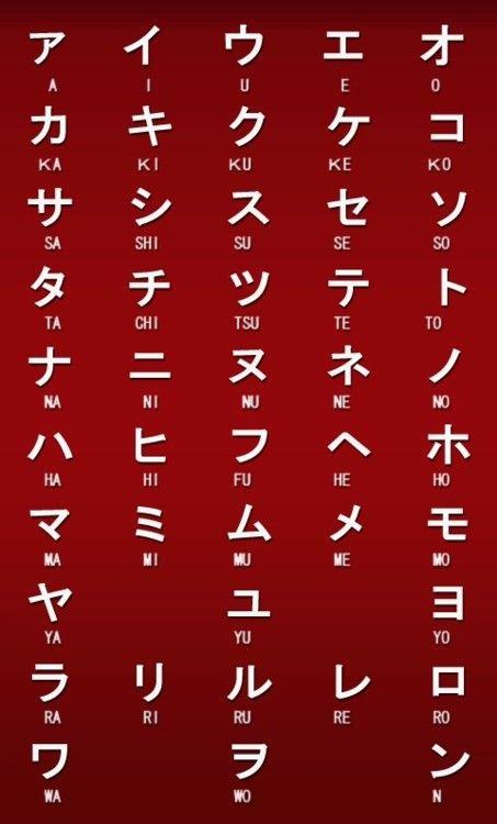 Japanese katakana board