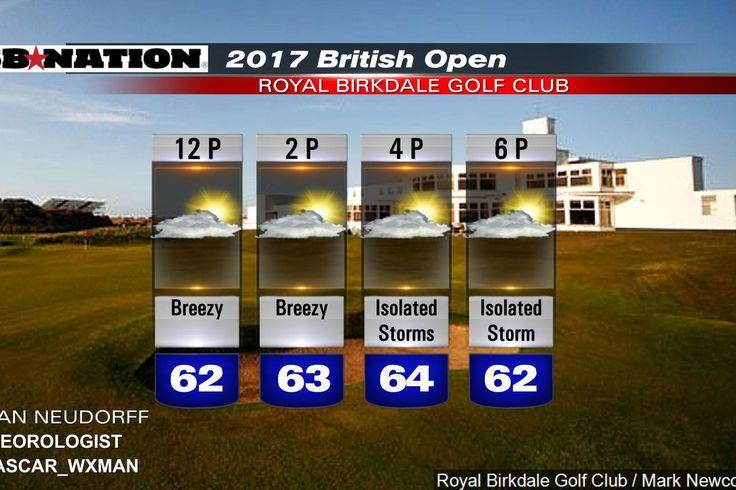 En el Abierto británico de 2017 pronóstico del tiempo: de la ronda Final de tiempo, puede que llueva?