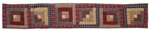 "Millsboro Quilted Log Cabin Block Table Runner 13x72"" by Victorian Heart Co., Inc.. $35.95. Available in tabletop, quilts, bedding accessories, and window treatments.. Sold individually. Dimensions: 13"" x 72"". 100% cotton, machine washable. Millsboro features a log cabin block pattern in tan, burgundy and navy. Quilted items feature a log cabin block with hand quilted ""stitch in the ditch"" quilting. This runner is 100% cotton and measures 13""x72"". This runner features..."