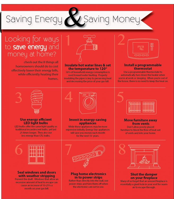 222 best Energy-Efficient Ideas images on Pinterest | Energy ...