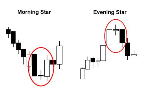 Forex star capital
