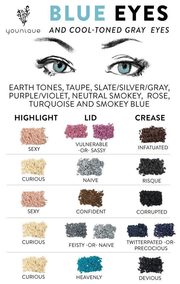 fwd Make up colors for Blue Eyes. Younique Mineral Pigments can be used wet for more intensity or dry for a more subtle color. Add to clear nail polish to create a custom color. Add to lip gloss to create your own lippies! Use as hair chalk. 100% Natural, Gluten Free Eye Shadow. #LashGirlsRock