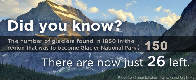 glaciers at Glacier: Animals, Environment, Parks Conservation, Glacier National Parks, 1850 Climatechange, Weather Patterns, Did You Know, Climate Change