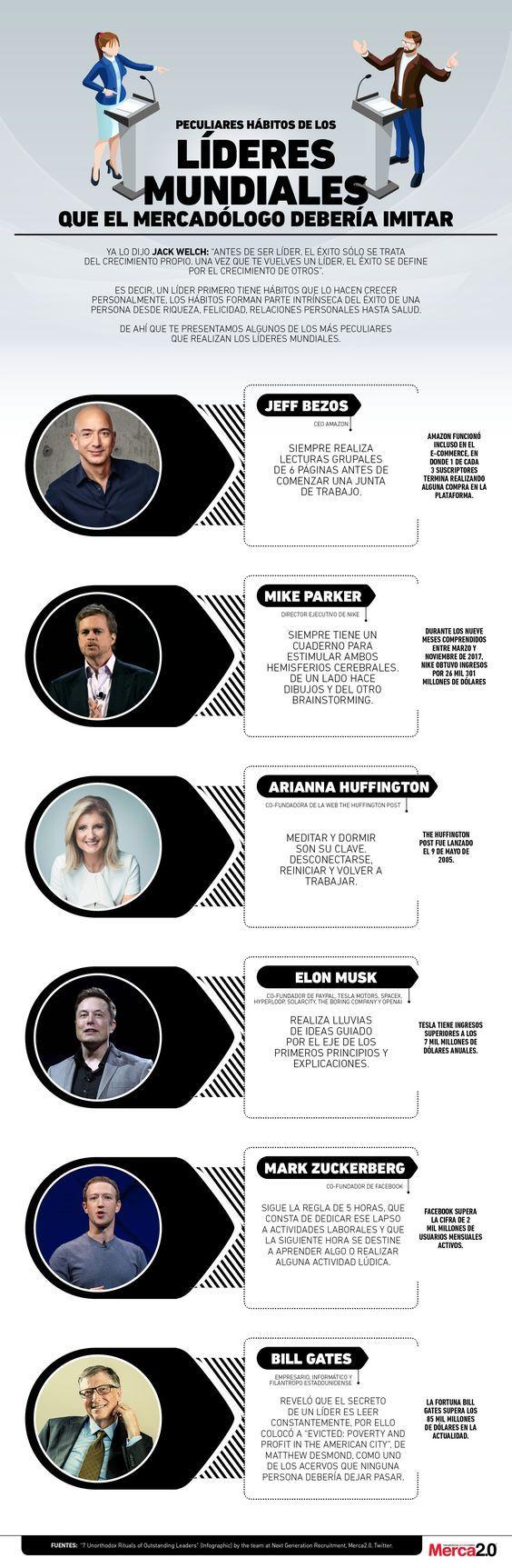 Hábitos de líderes mundiales de los que un marketiniano podría aprender #infografia #marketing