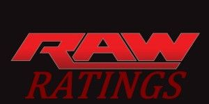 WWE Raw Ratings Breakdown: March 2013 How Did Your Favorite Episode Do Last Month? Find Out! 4/16/13