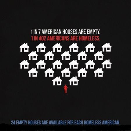 an analysis of the problem of homelessness in the us This is a free example of research paper on homelessness homelessness is a very huge problem that america when citing a paper you get from us in your.