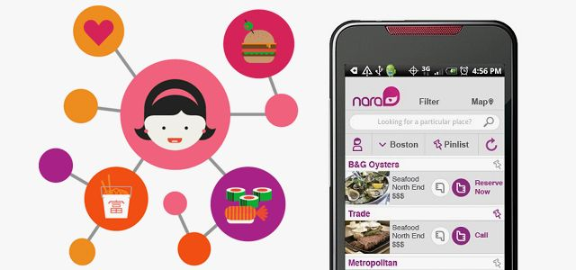 App aims to be Pandora for restaurant and