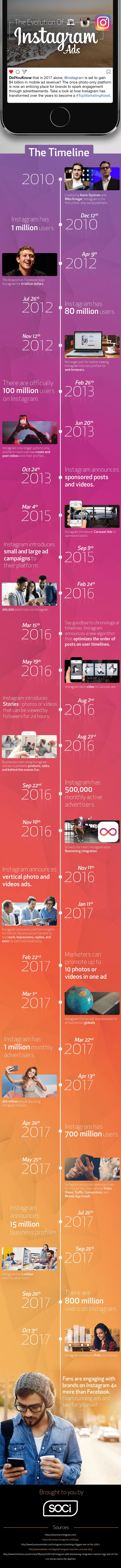 The Evolution of Instagram Ads - #Infographic
