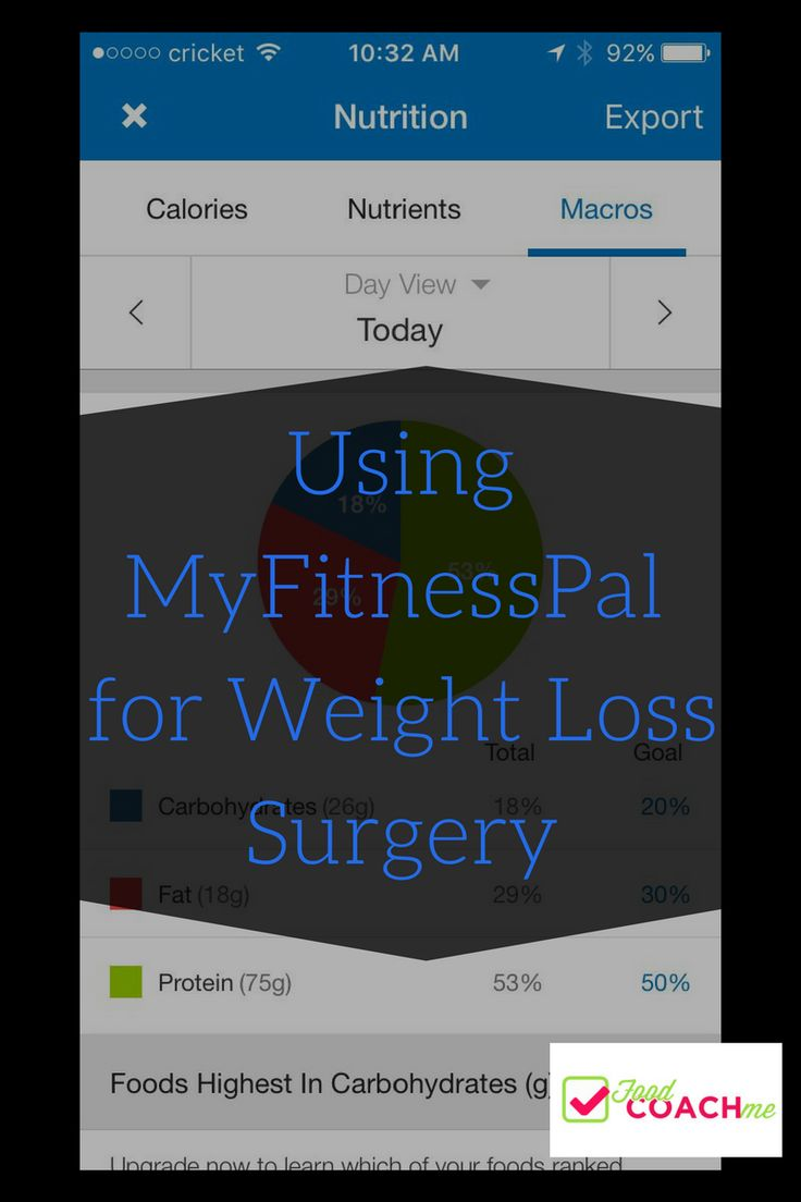 How to Use MyFitnessPal for WLS (Bariatric Surgery) and how/what to change macros to...