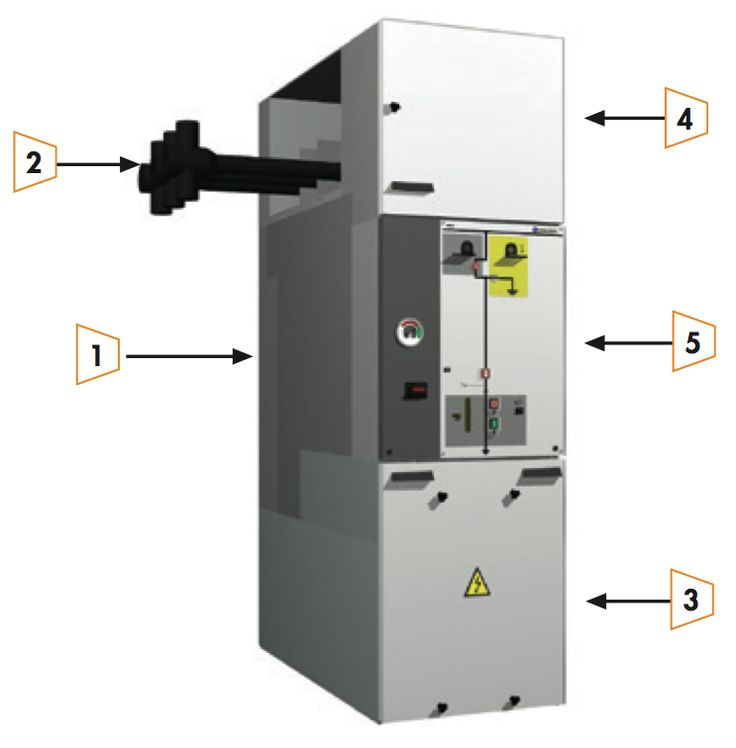 CPG.0 MV Switchgear Main Components. 1.Gas tank/s: Switch/ CB compartment/s 2…