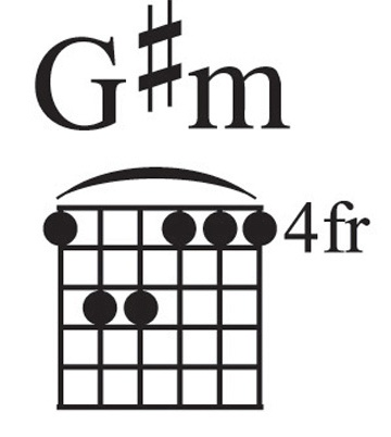 17 Best images about Guitar Chords on Pinterest | E major