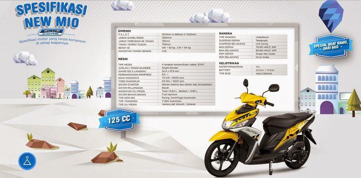 Dapatkan promo Diskon Uang Muka terbaik dari Yamaha Mio M3 125, Bayar DP saat Motor di terima.  Hanya di sini HP : 081212151986 bbm: 51CC055A Office : 02150303345