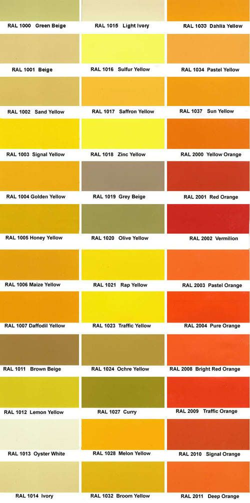 Best 25+ Ral color chart ideas on Pinterest Ral colours, Colour - stool color chart