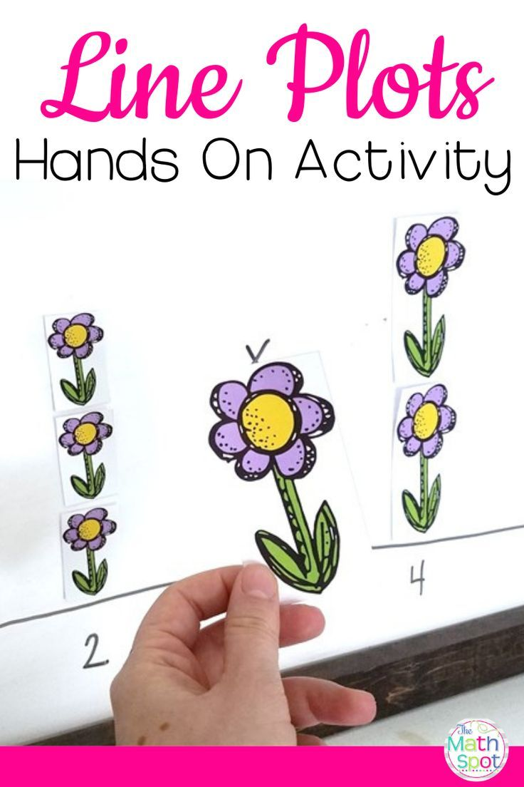 Line Plot Activities For Hands On Learning Plot Activities Plot Lesson Elementary Math Lessons [ 1104 x 736 Pixel ]