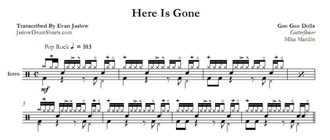 "Drum tab sheet music transcription for ""Here is Gone"" by the Goo Goo Dolls. Taken from the 2002 album Gutterflower. Notation key included. Pop rock. Difficulty 3/5. #drums #drumsheetmusic #googoodolls"