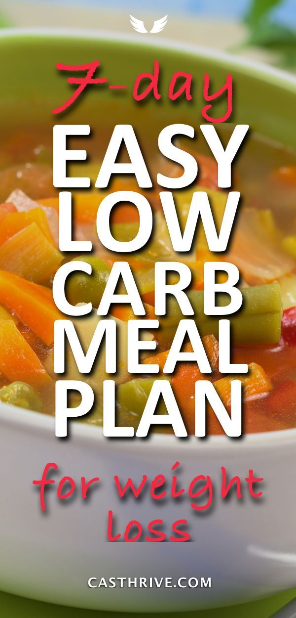 7-Day Low Carb Meal Plan. Want to start a low-carb diet? Here are useful and del...