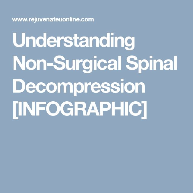 Understanding Non-Surgical Spinal Decompression [INFOGRAPHIC]