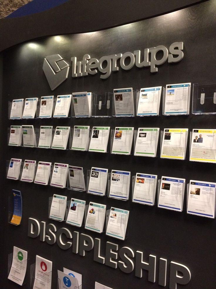 Small Group display